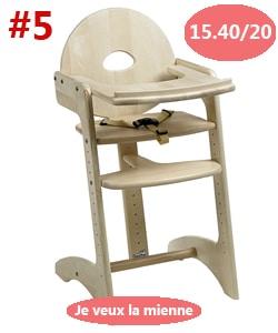 meilleure chaise bébé en bois geuther